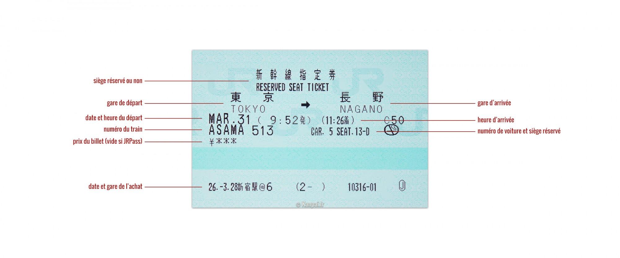 Prendre Le Train Au Japon Le Guide