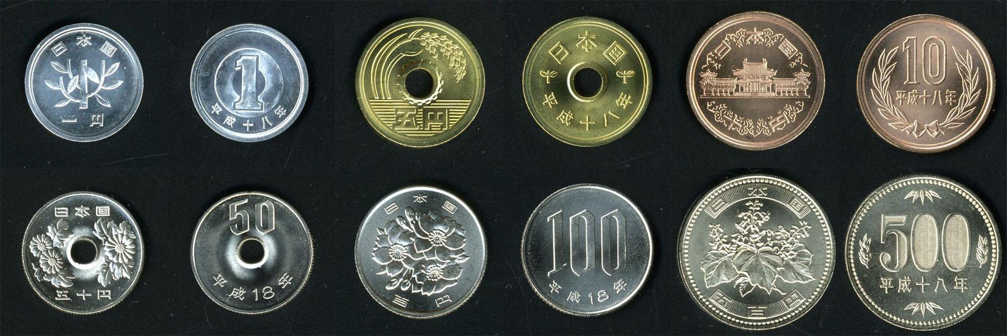 piece de monnaie sur un rail