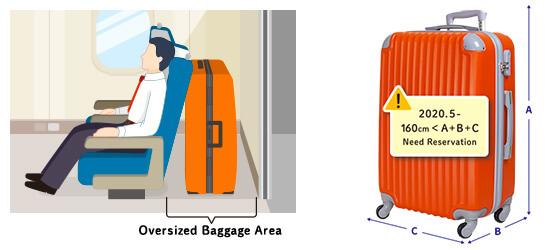 Transport de gros bagage dans le Shinkansen à partir de mai 2020©JR Central montage
